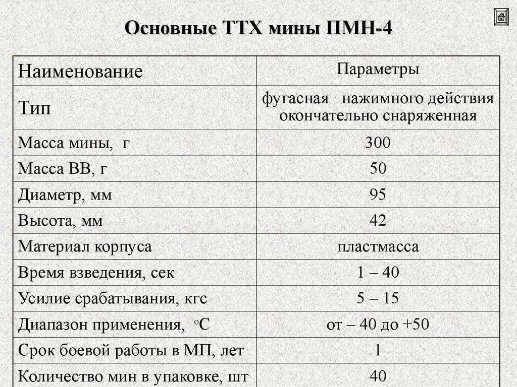 Системы минирования
