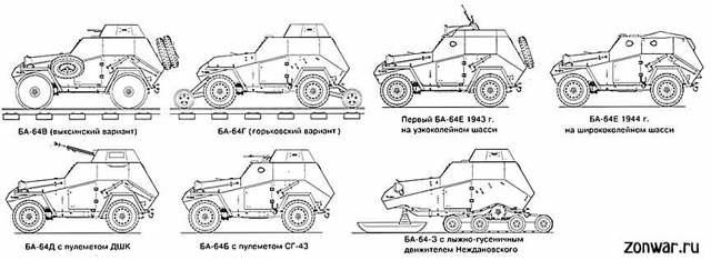 Автомобили великой войны. часть вторая. легковые