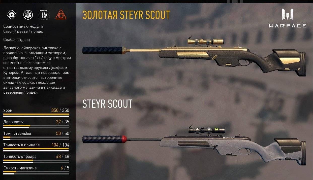 New steyr. не только steyr monobloc…