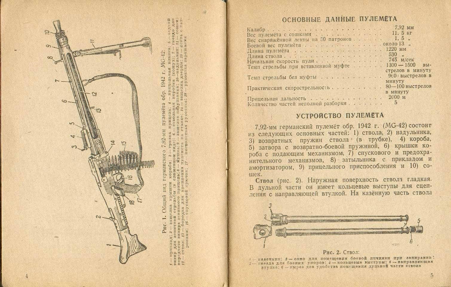 Слон против кита. сравниваем пулемет дегтярева инемецкий mg-34 | 42.tut.by