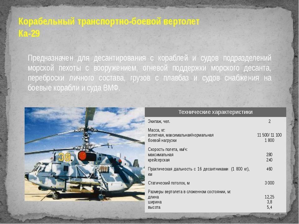 Винтокрылые «лошадки»: вертолеты ка-29 возвращаются в строй | статьи | известия
