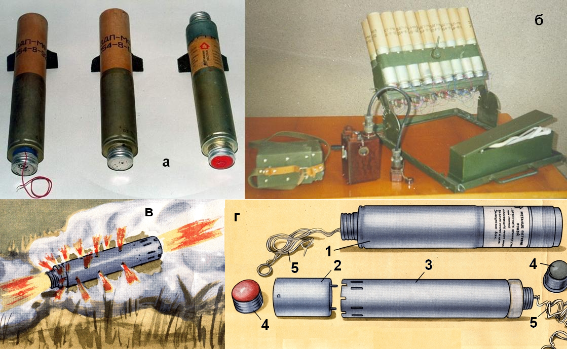 Новое вооружение российских пехотинцев рпо пдм-а «шмель-м. огнемёт «шмель» и его модификации новый «шмель» рпо-пдм-а