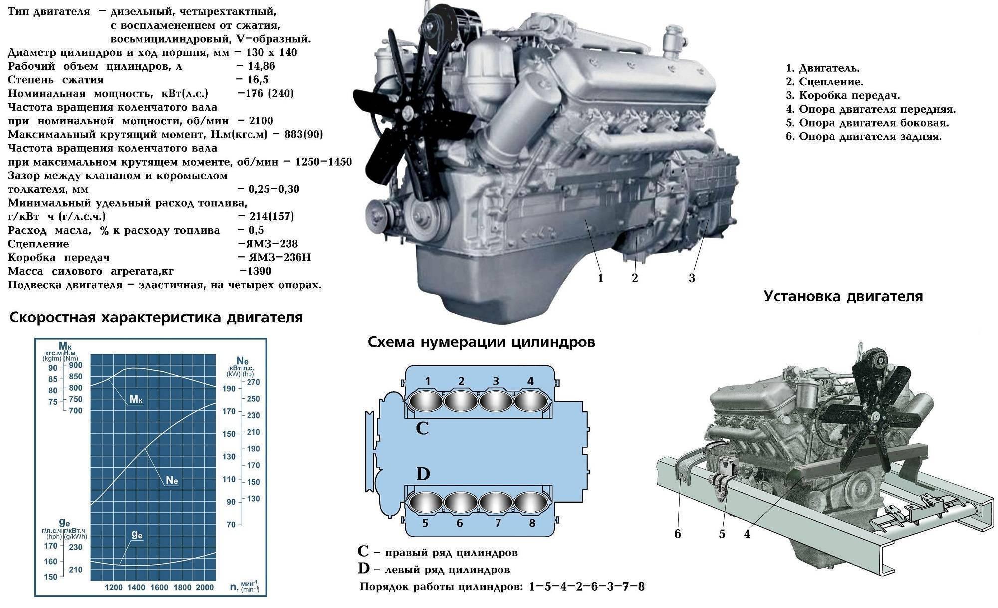 Газ-52