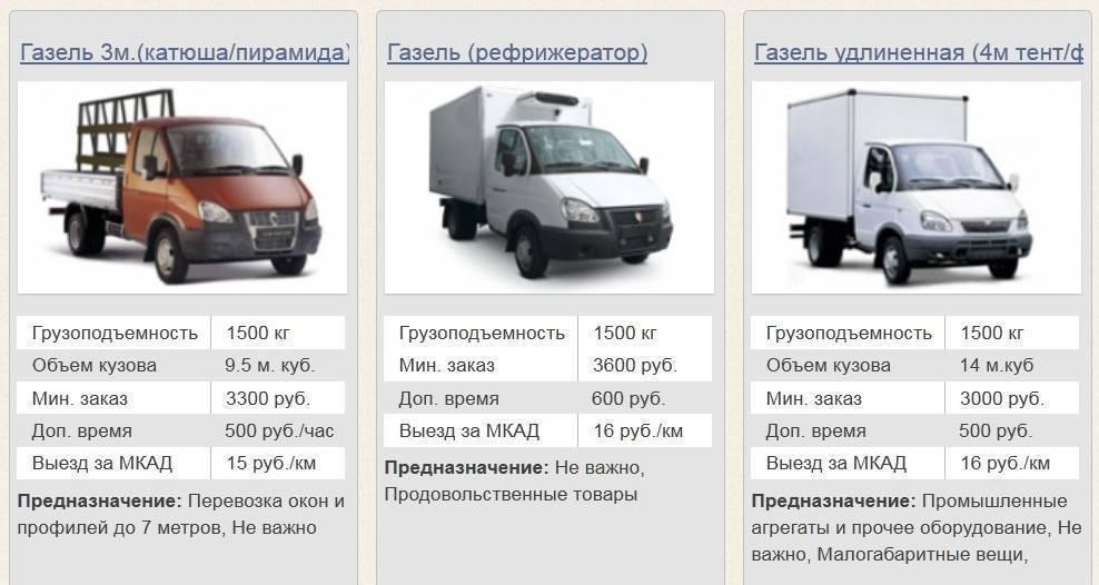 Автомобиль газ-33021: технические характеристики, двигатель и фото