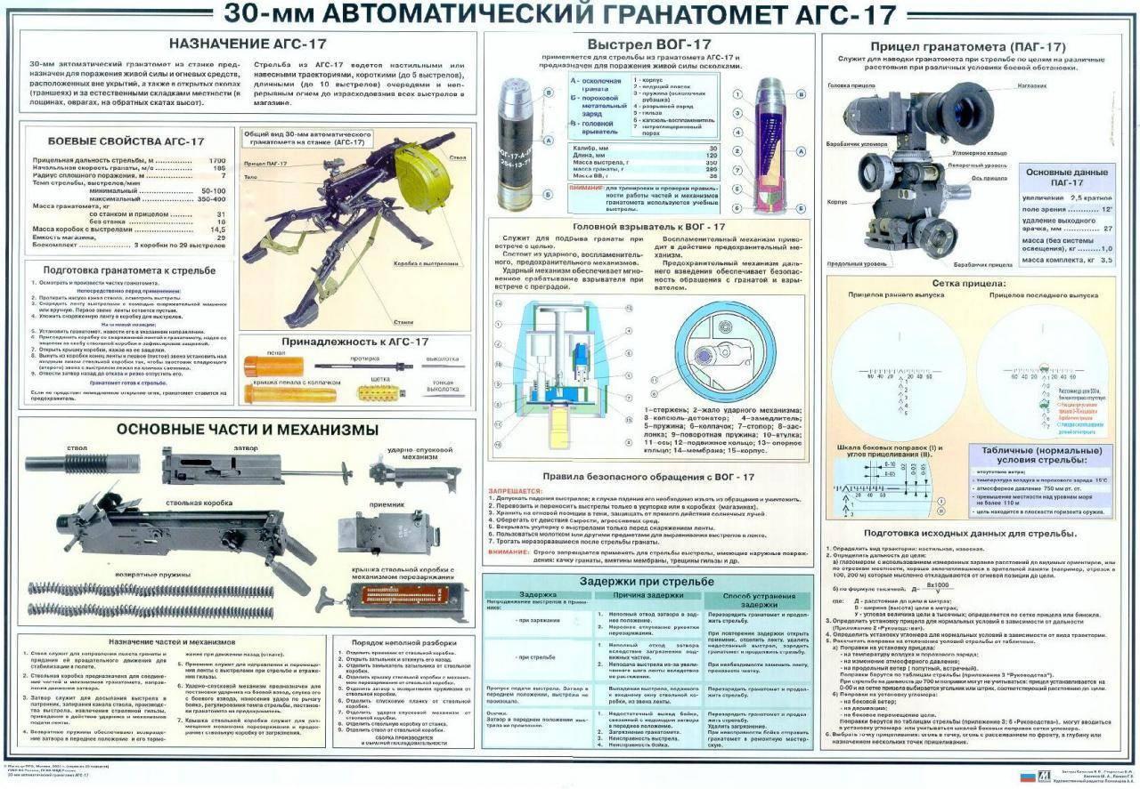 Агс-17 — википедия с видео // wiki 2
