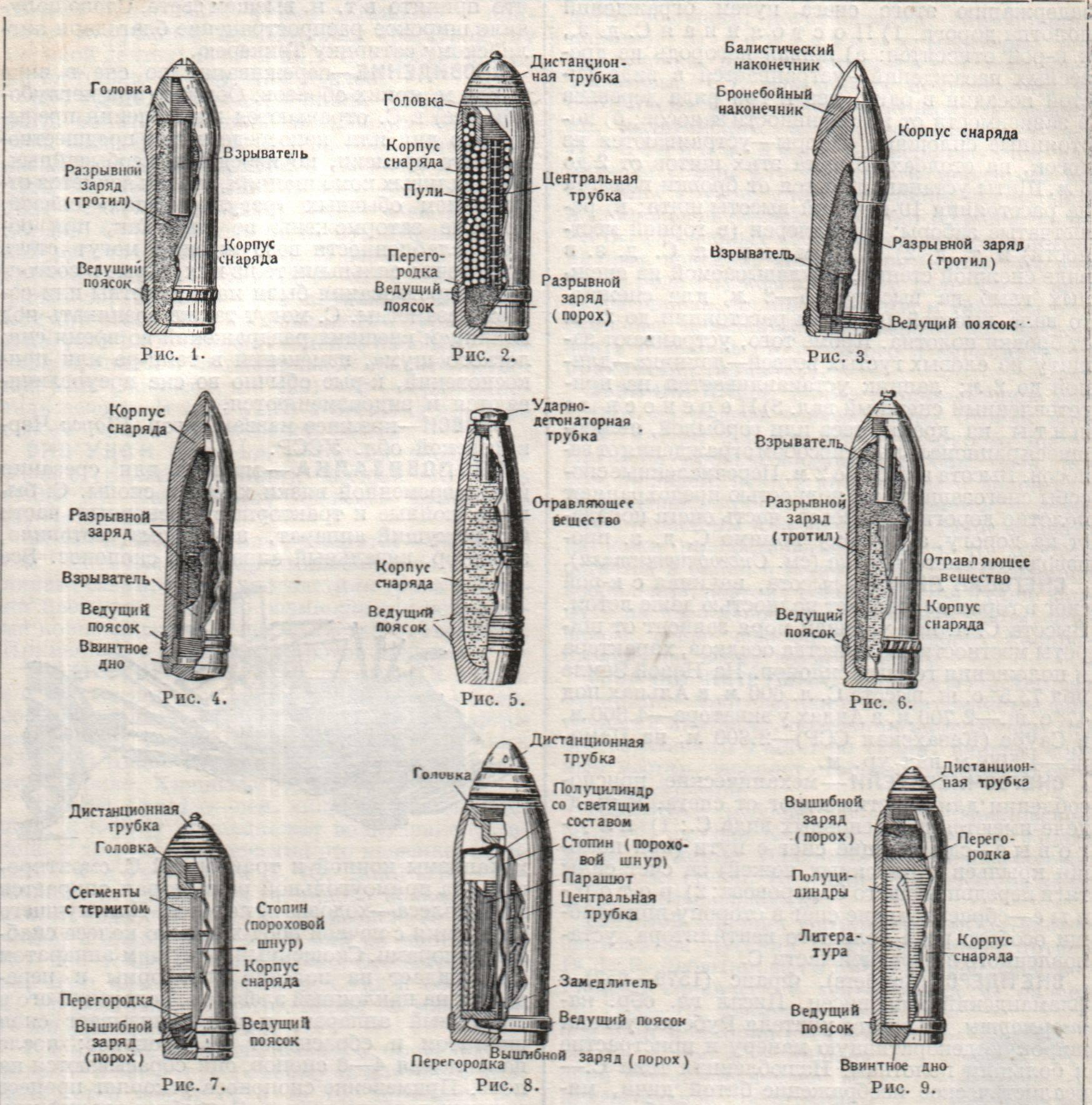 Что изобрел х шрапнель. бог войны: генри шрапнель и его изобретение