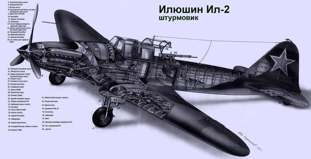 Штурмовик ил-2. правда и мифы