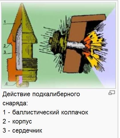 Серебряная пуля: российская бронетехника получила «снаряды-убийцы» | статьи | известия