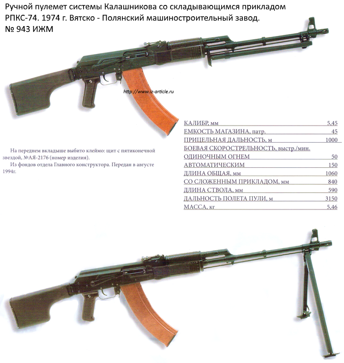 Новый ручной пулемет Калашникова РПК-16