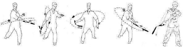 Нунчаки: кто их изобрел на самом деле — тестостерон