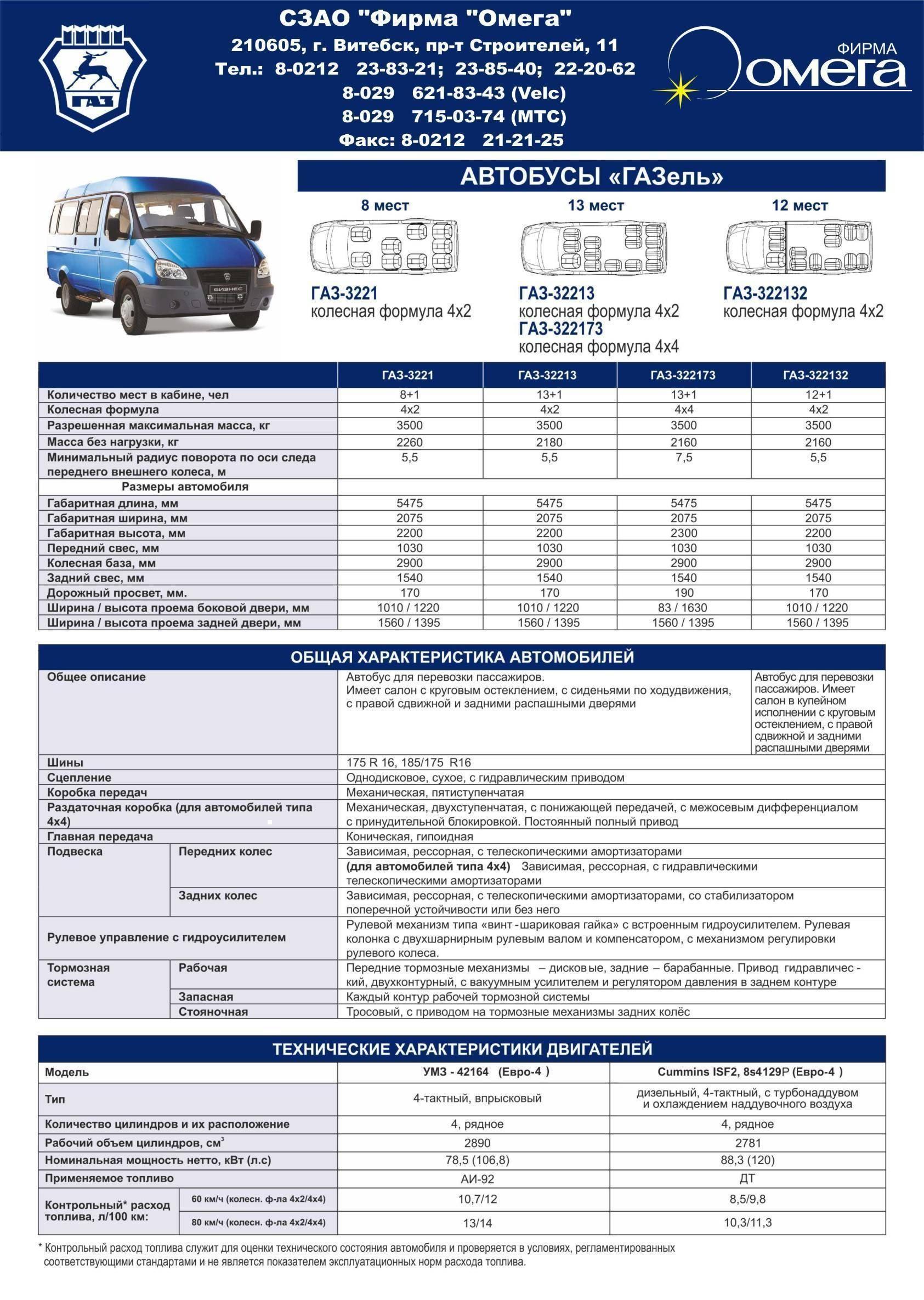 Газ 3221 - популярные микроавтобусы с недорогим обслуживанием