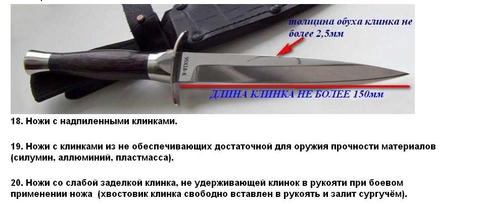 Нож керамбит — бесконечная история | клинок.ру