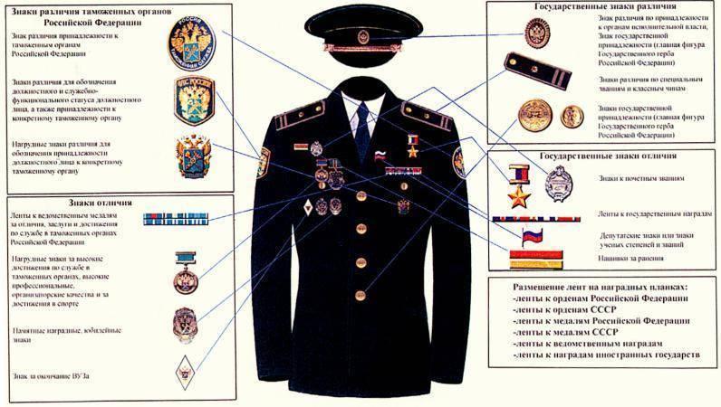 Какая она — форма полиции нового образца?