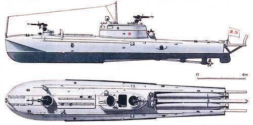 Торпедные катера типа «комсомолец» — википедия