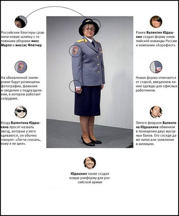 Правила ношения форменной одежды полиции