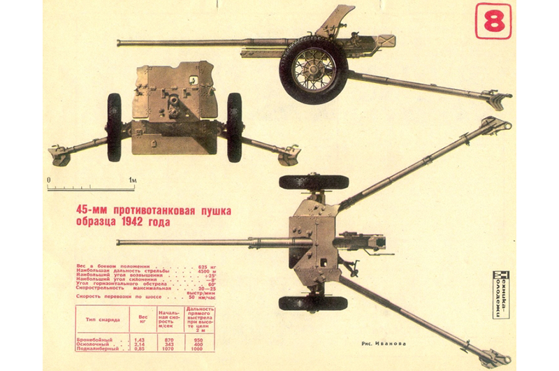 45-мм противотанковая пушка образца 1937 года (53-к) — википедия с видео // wiki 2