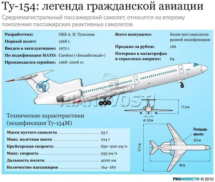 Туполев 204с/-100с
