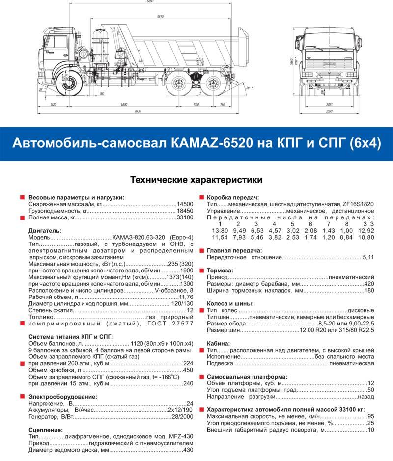 Камаз-55102: технические характеристики
