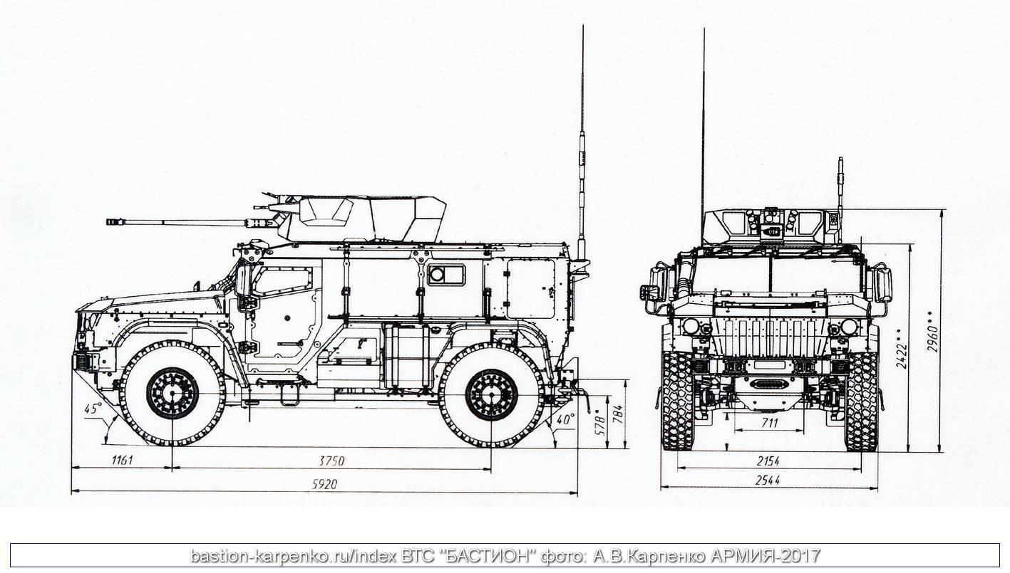 Импортозамещение готово к маршу? разведывательная машина «тайфун-к» 4х4 камаз-53949