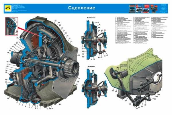 Зил-431410: технические характеристики
