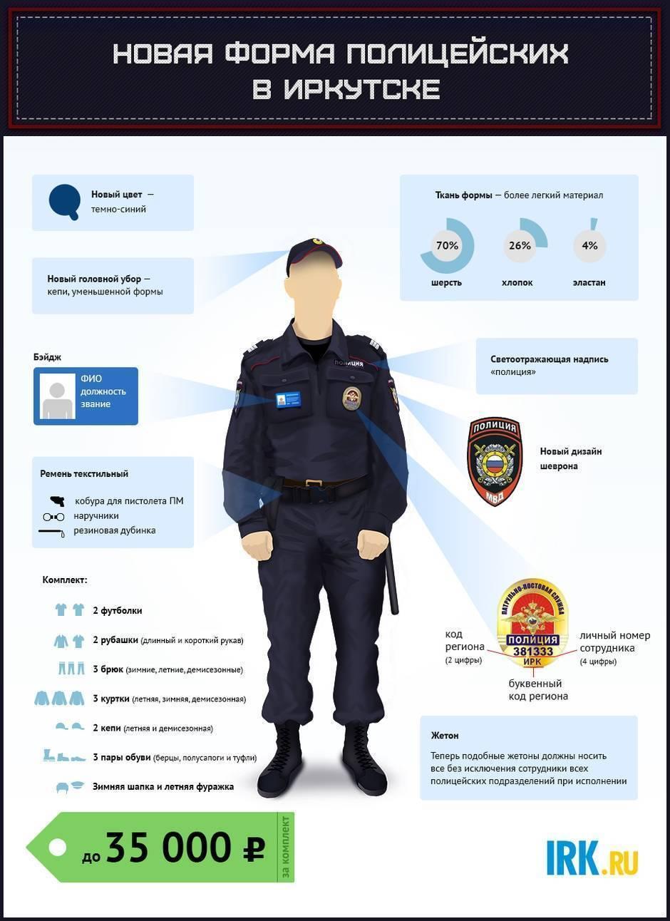 Правила ношения формы сотрудниками полиции в рф