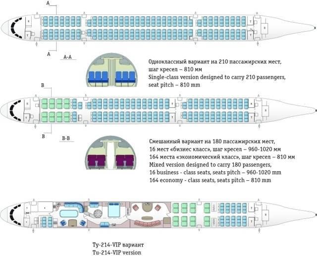 """Презентация на тему: """"средний магистральный самолет ту-214. новый отечественный самолет ту-214 производства гуп капо им. с.п. горбунова на сегодня является единственным самолетом."""". скачать бесплатно и без регистрации."""