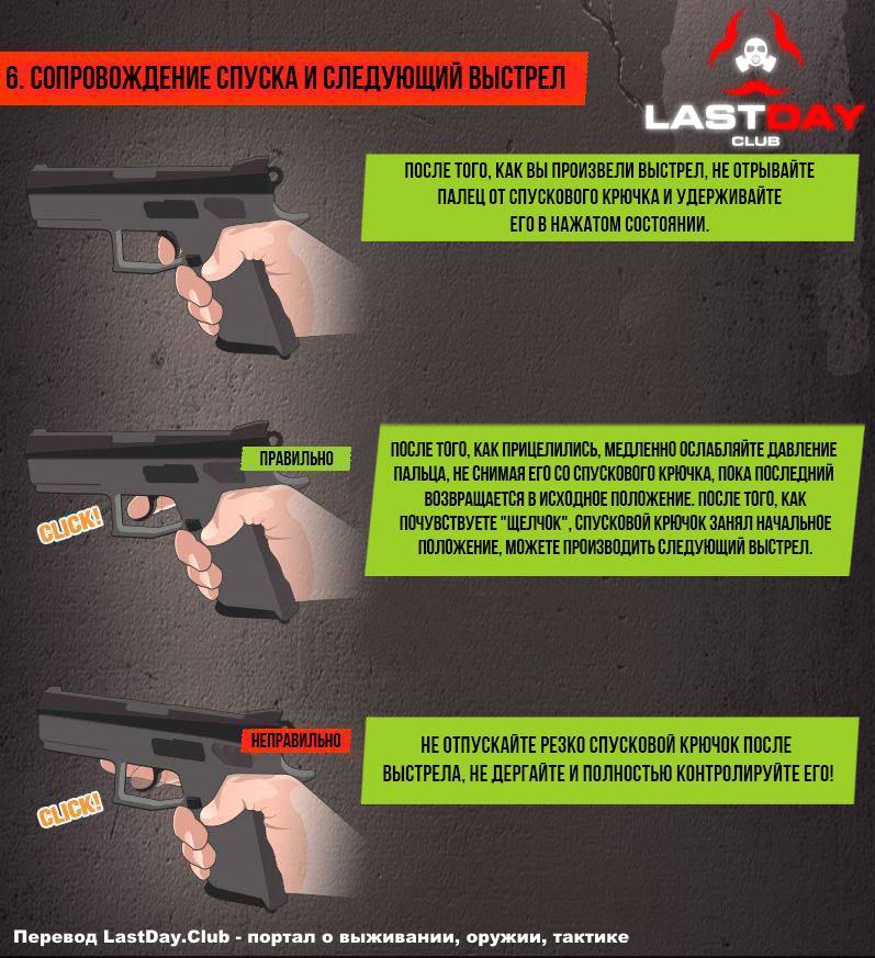 Правильная стрельба из пистолета - как попадать в цель и не покалечить соседа.