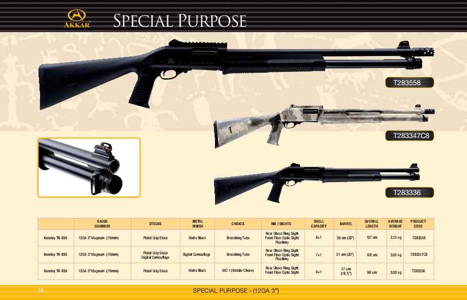 Винтовки - crossman. гладкоствольное помповое ружье форт-500. модели винтовок crossman. пневматические пистолеты иж. ижевские пистолеты