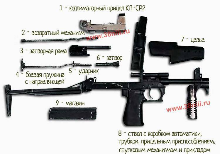 Пистолет ярыгина пя грач ттх. фото. видео. размеры. скорострельность. скорость пули. прицельная дальность. вес