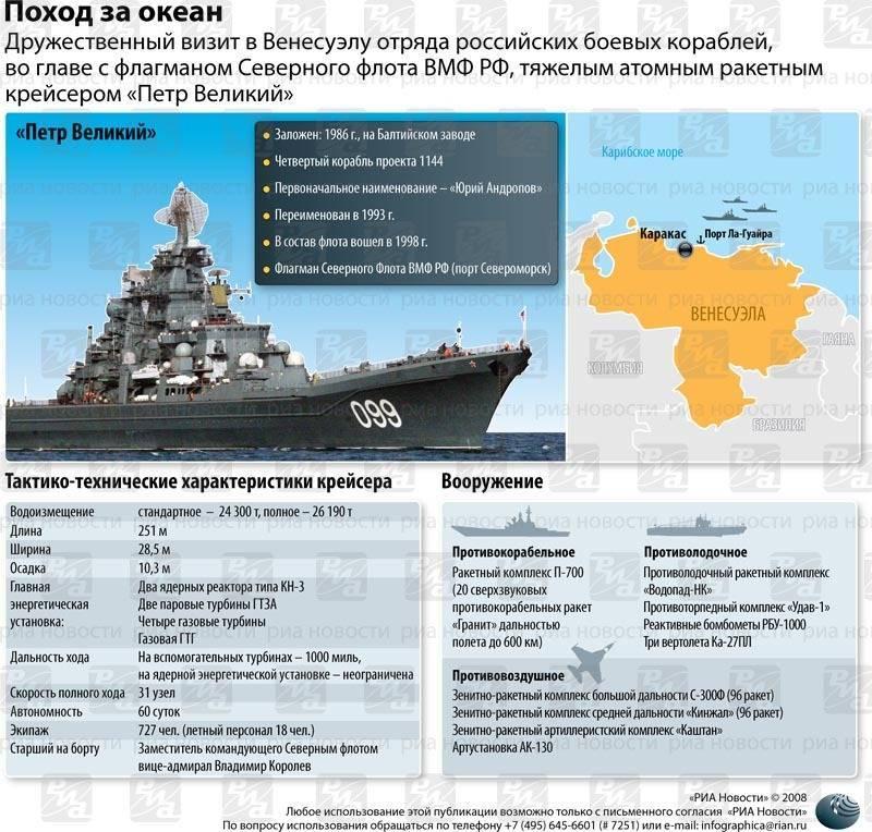 Вмф российской федерации