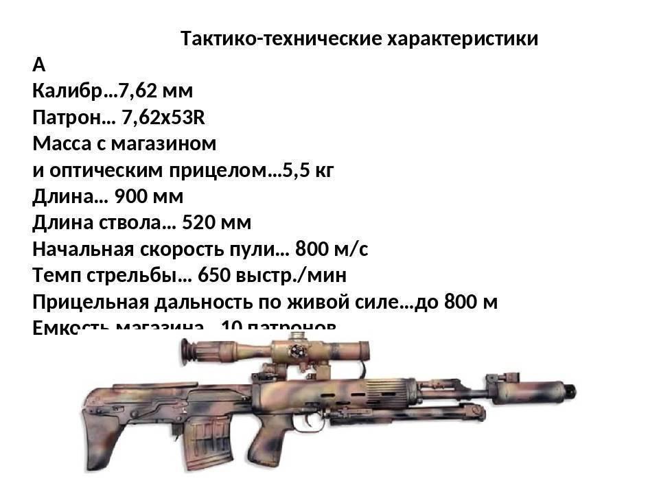 Неприрученный. ручной пулемёт калашникова под винтовочный патрон