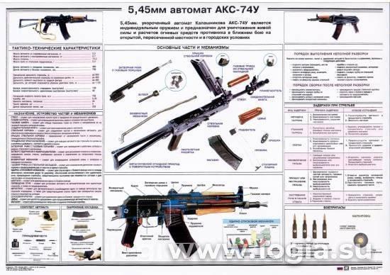 Новости ак-104 - впк.name