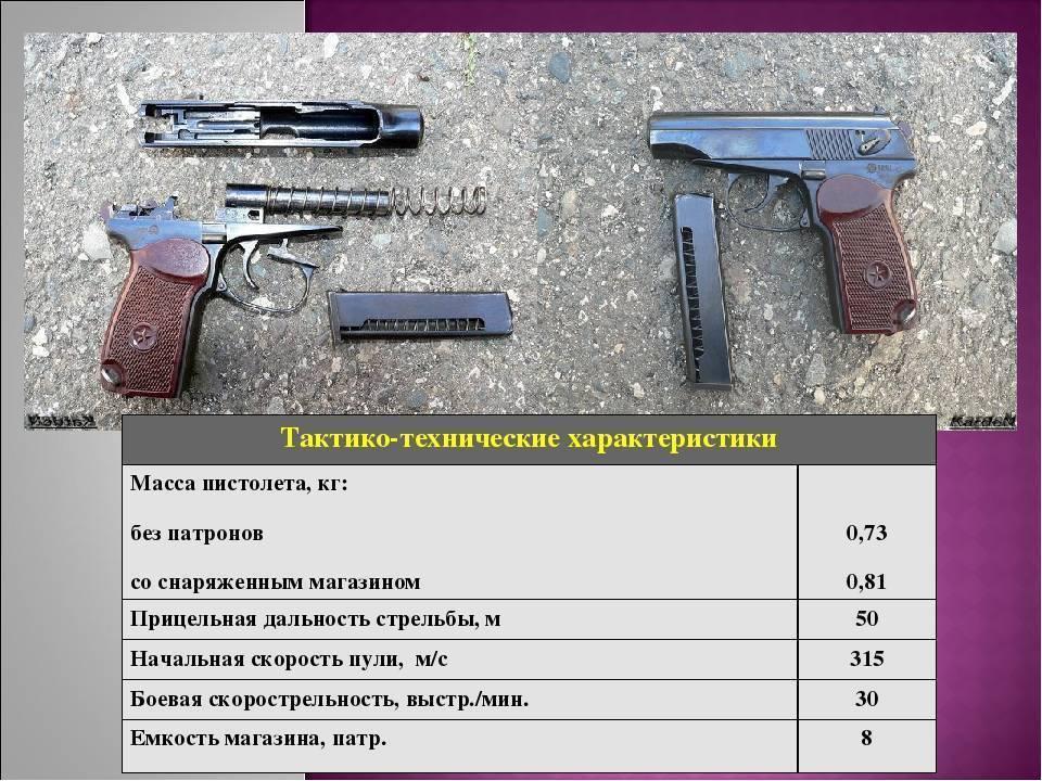 Qspr (револьвер)