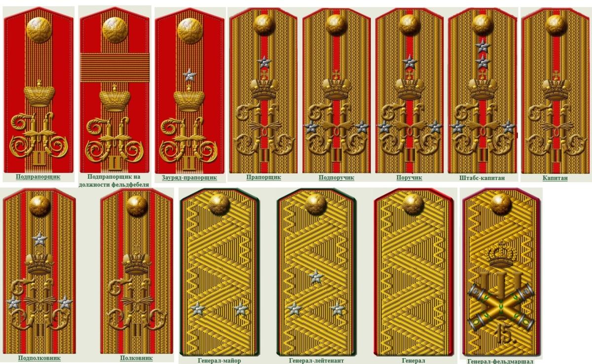 Погоны ссср, отличительные знаки формы советской армии