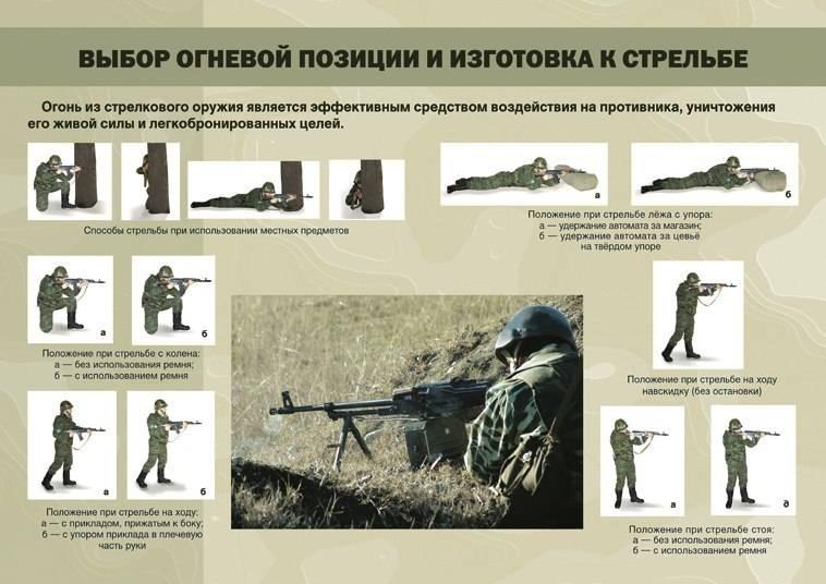 Занятие 2.1. занятие огневой позиции. выполнение нормативов по тактической подготовке №1а, №7а и по рхбз №1,№4.– 30 мин