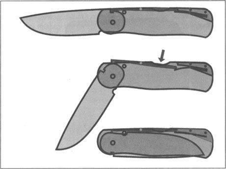 Виды складных ножей