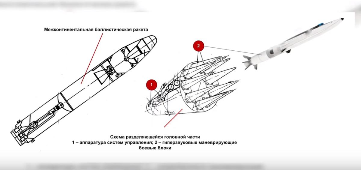 """Авиационный ракетный комплекс """"кинжал"""". история проекта, характеристики и мнение экспертов"""