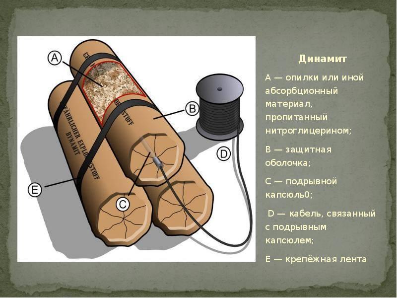 """Учебно-исследовательская работа """"роль взрывчатых веществ в истории цивилизации"""" (10 класс)"""