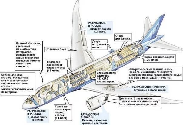 Boeing 717 - boeing 717