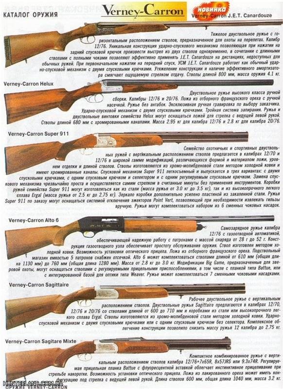 10 легендарных ружей марки иж