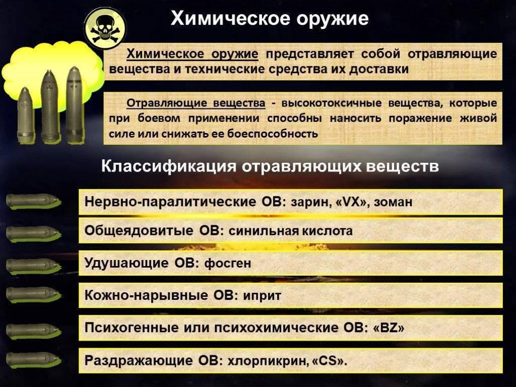 Химическое оружие: история, классификация, преимущества и недостатки