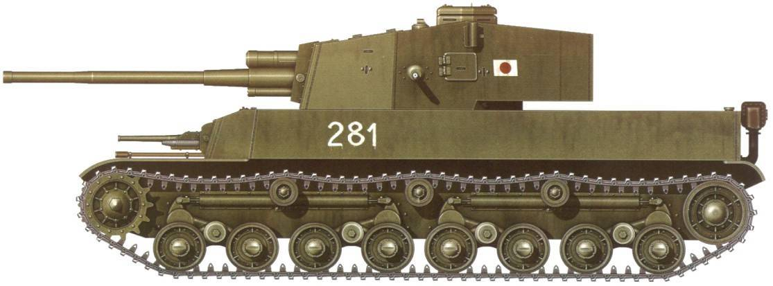 Type 4 chi-to