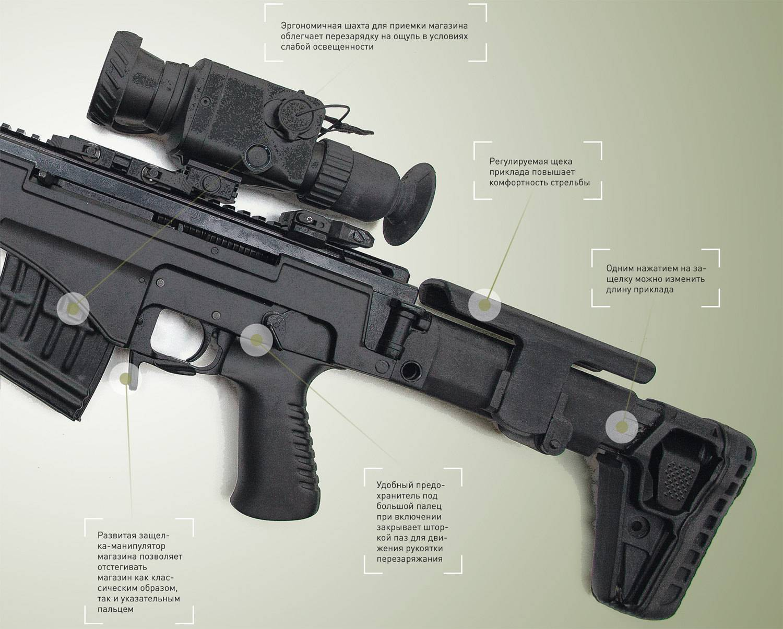 Снайперская винтовка калашникова