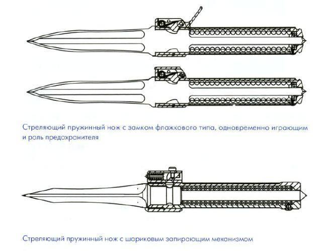 Баллистический нож: конструкционные особенности
