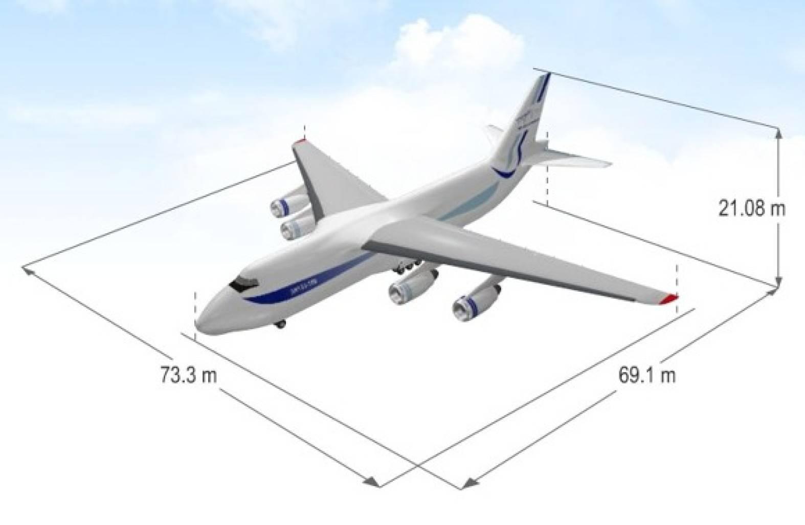 Ан-74 — основные характеристики самолета и история создания