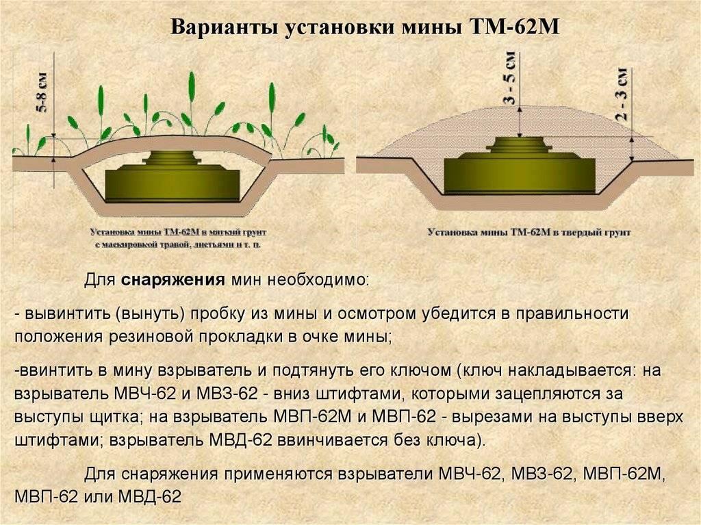 Инженерные боеприпасы (тм-57) - tm-57.html