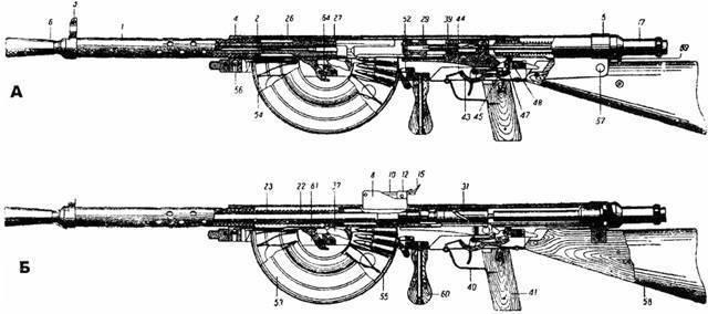 Ручной пулемёт шоша: худший из худших? - дзен дневник