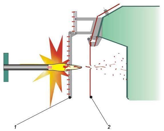 Смертельный плевок: строим кумулятивный боеприпас