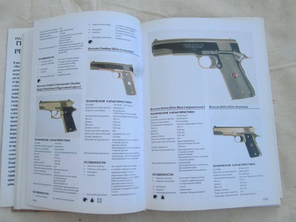 Colt m1900 — википедия. что такое colt m1900