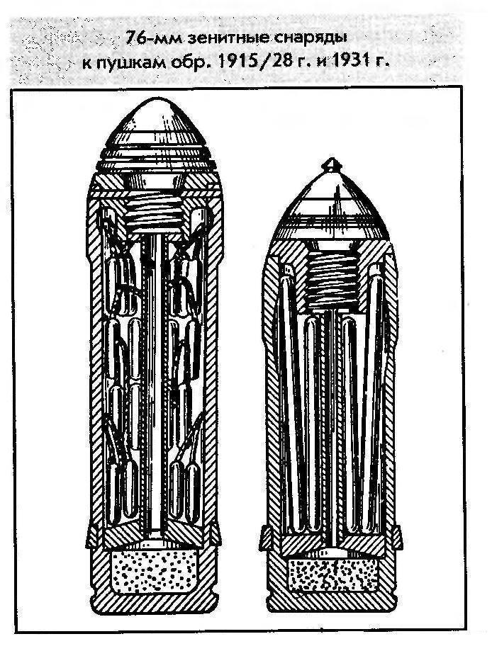 Бог войны: генри шрапнель и его изобретение. шрапнель - что это такое? как выглядит шрапнель? оружие шрапнель